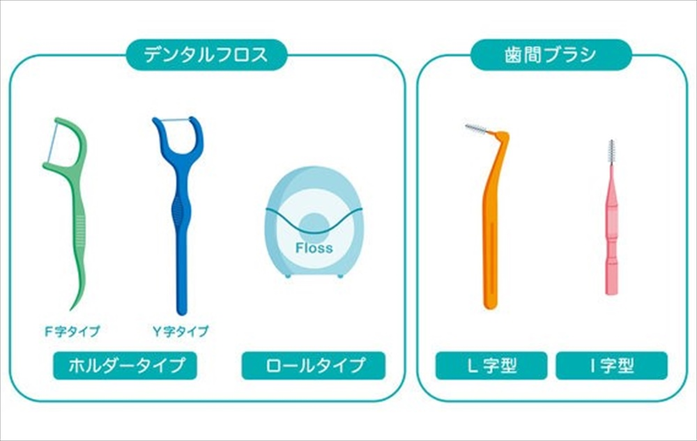歯科衛生士が教える!歯と歯の間のお掃除の仕方