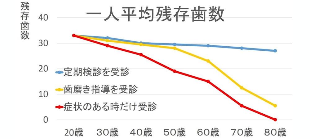 九州大学新庄教授の調査